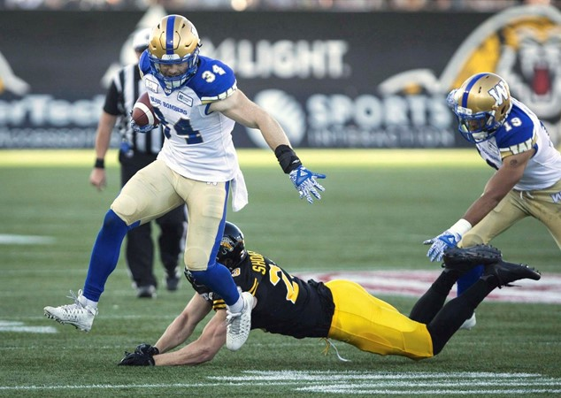 Four McGillians among record 208 products from U SPORTS on CFL opening day rosters - McGill University Athletics